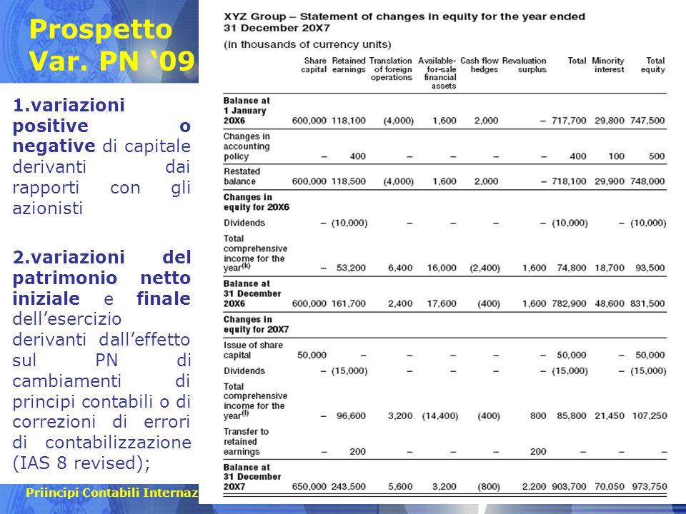 Prospetto Var. PN '09 variazioni positive o negative di capitale derivanti dai rapporti con gli azionisti.