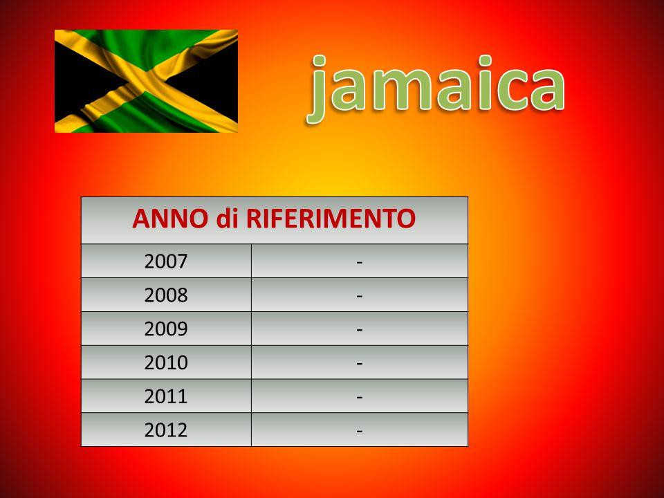 jamaica ANNO di RIFERIMENTO 2007 - 2008 2009 2010 2011 2012