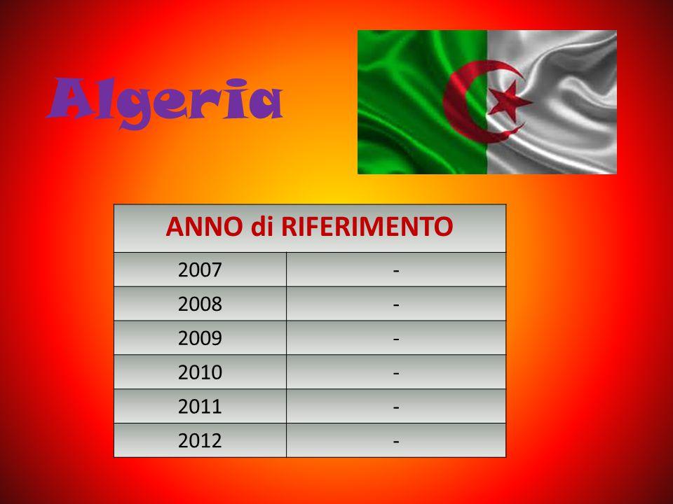 Algeria ANNO di RIFERIMENTO 2007 - 2008 2009 2010 2011 2012