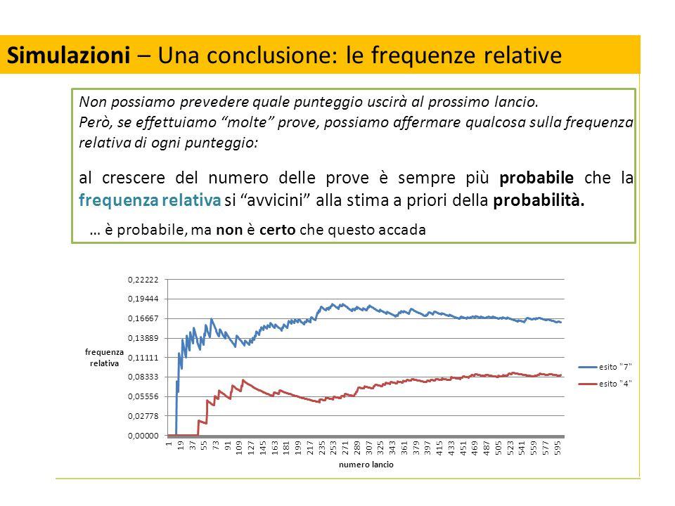 Simulazioni – Una conclusione: le frequenze relative