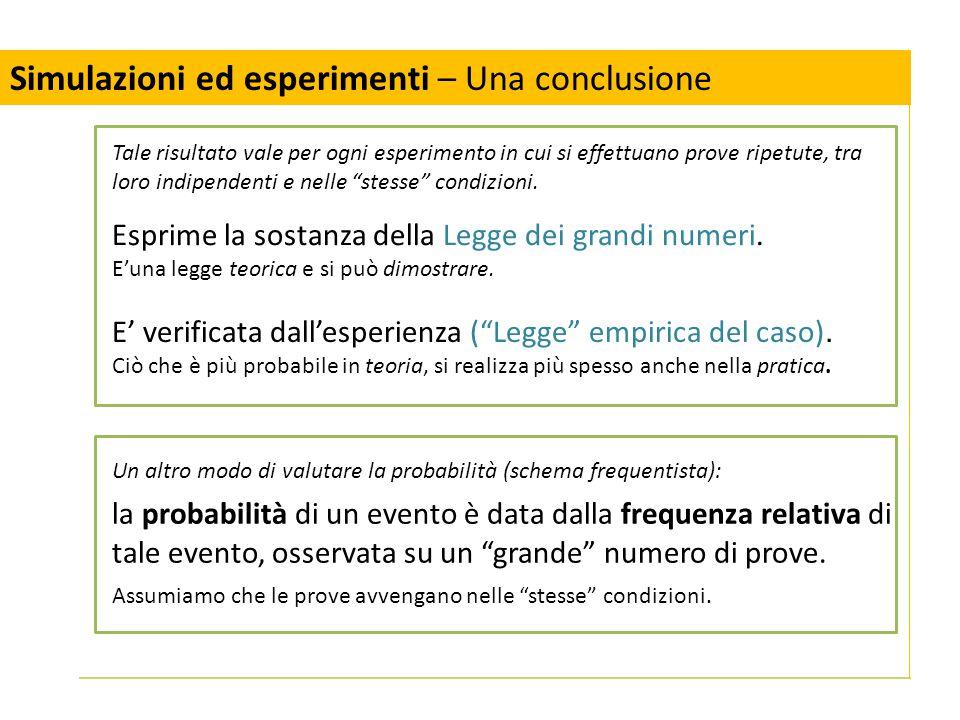 Simulazioni ed esperimenti – Una conclusione