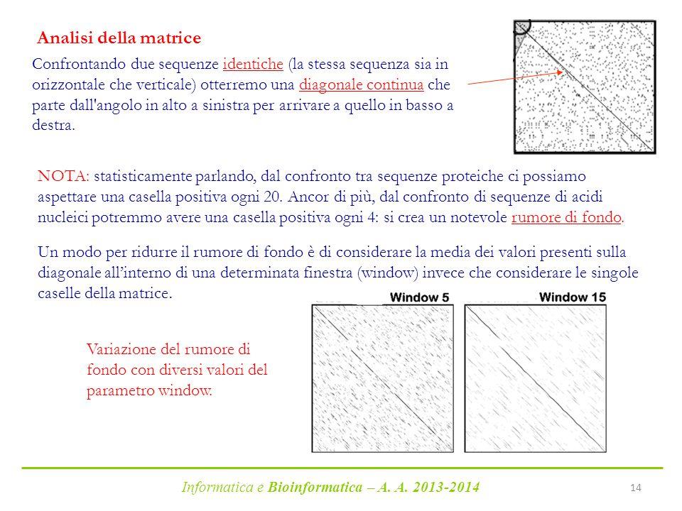 Analisi della matrice