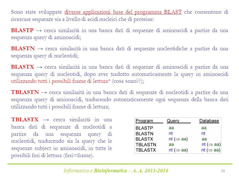 Sono state sviluppate diverse applicazioni base del programma BLAST che consentono di ricercare sequenze sia a livello di acidi nucleici che di proteine: