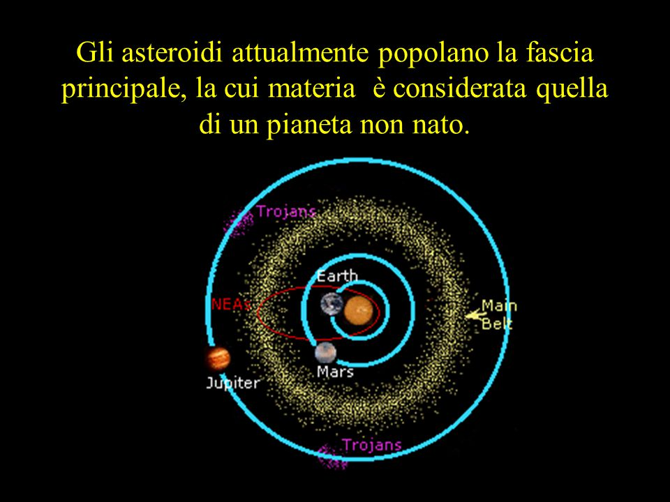 Gli asteroidi attualmente popolano la fascia principale, la cui materia è considerata quella di un pianeta non nato.