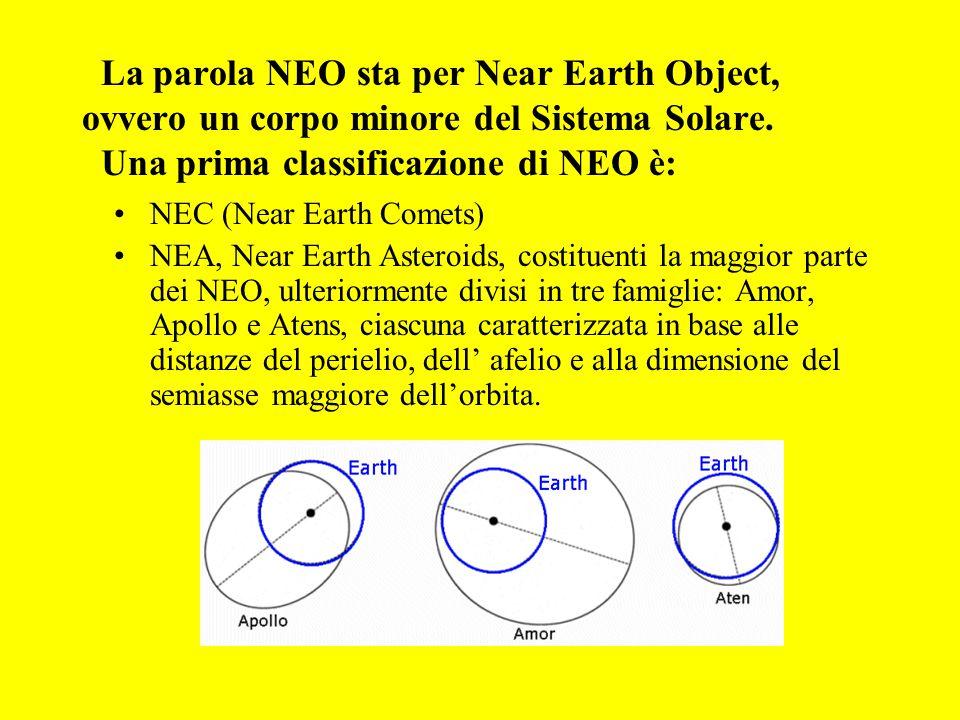 La parola NEO sta per Near Earth Object, ovvero un corpo minore del Sistema Solare. Una prima classificazione di NEO è: