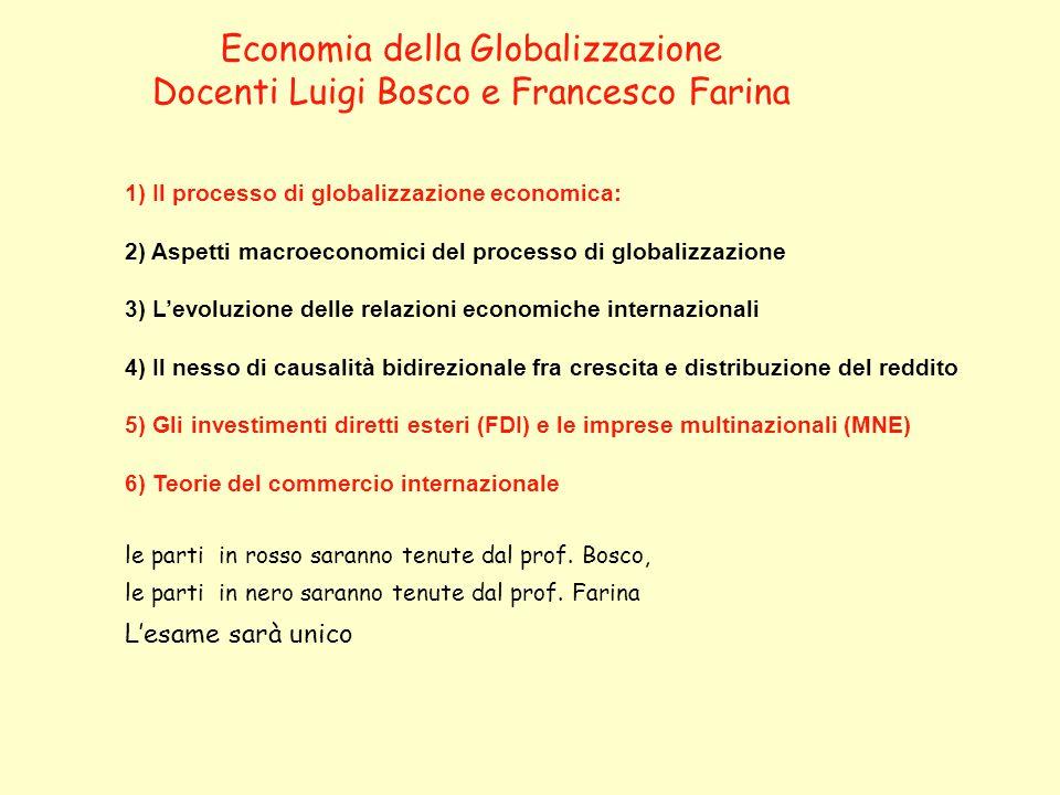 Economia della Globalizzazione Docenti Luigi Bosco e Francesco Farina