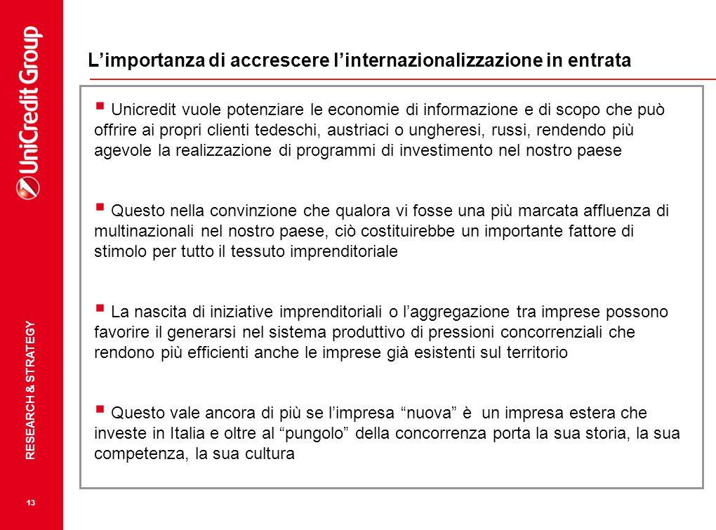 L'importanza di accrescere l'internazionalizzazione in entrata