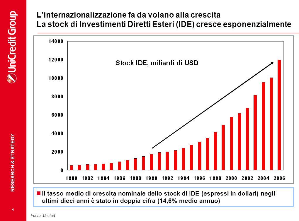 L'internazionalizzazione fa da volano alla crescita La stock di Investimenti Diretti Esteri (IDE) cresce esponenzialmente