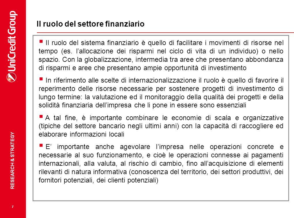 Il ruolo del settore finanziario
