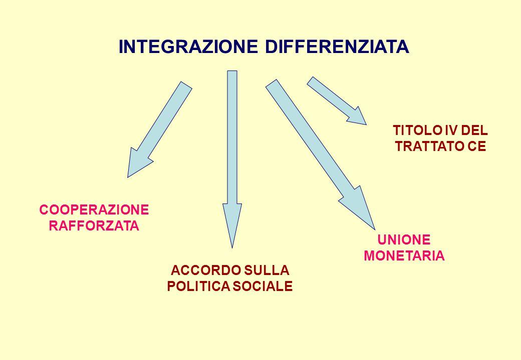 INTEGRAZIONE DIFFERENZIATA