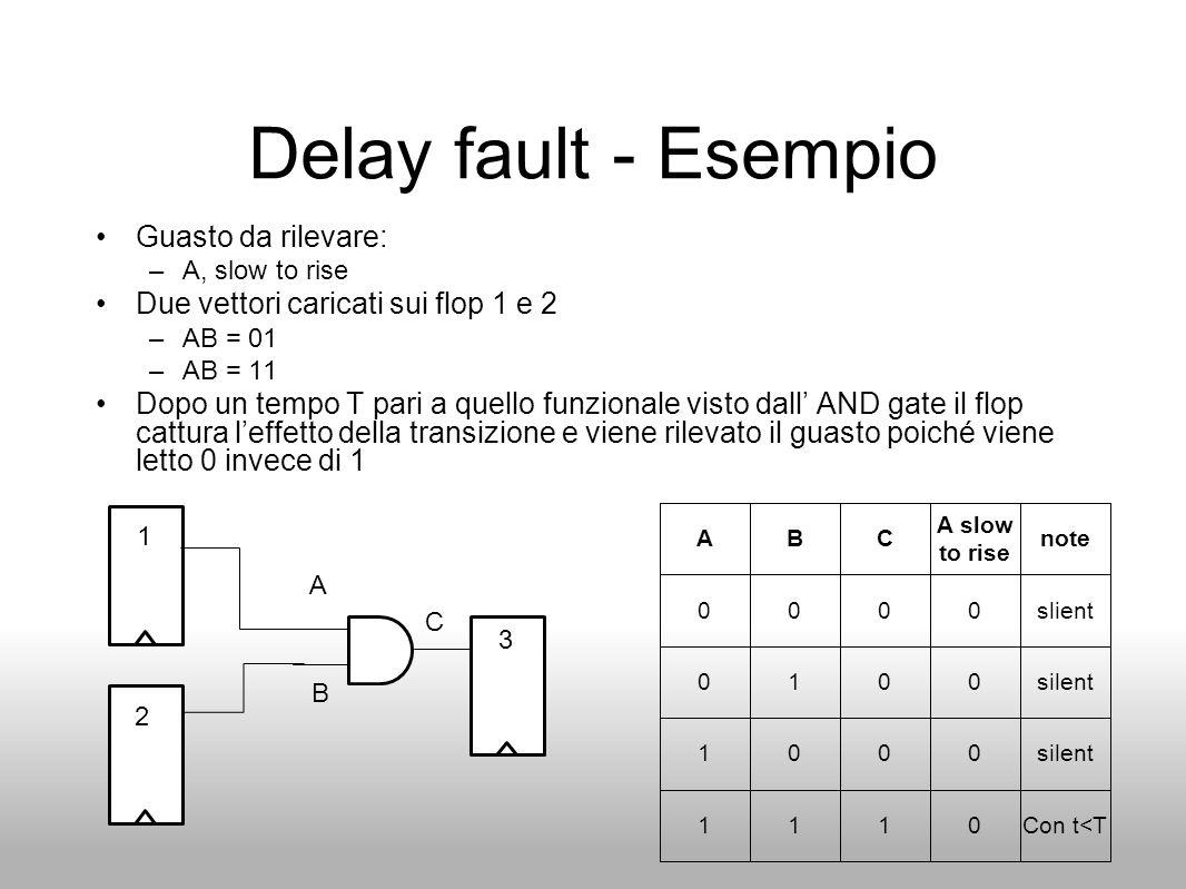 Delay fault - Esempio Guasto da rilevare: