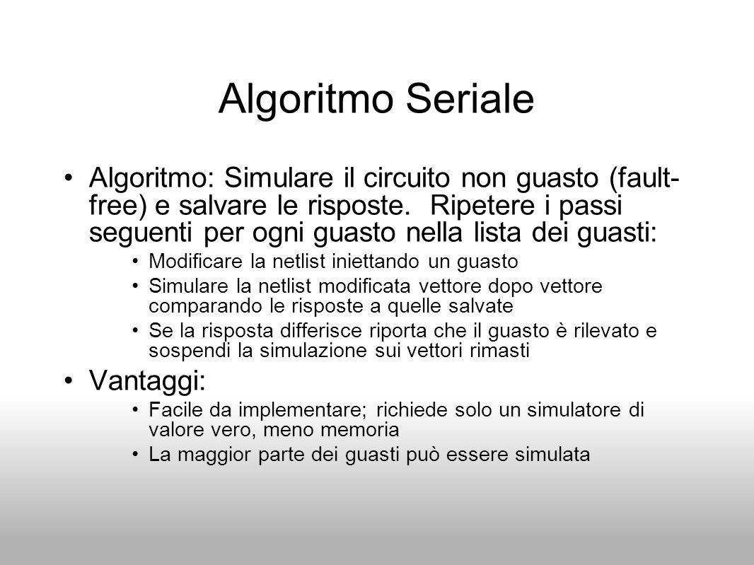 Algoritmo Seriale