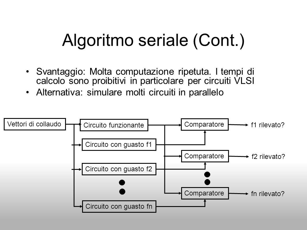 Algoritmo seriale (Cont.)