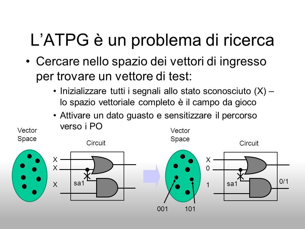 L'ATPG è un problema di ricerca