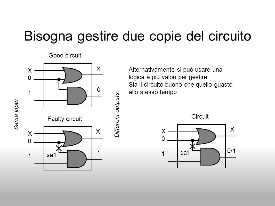 Bisogna gestire due copie del circuito