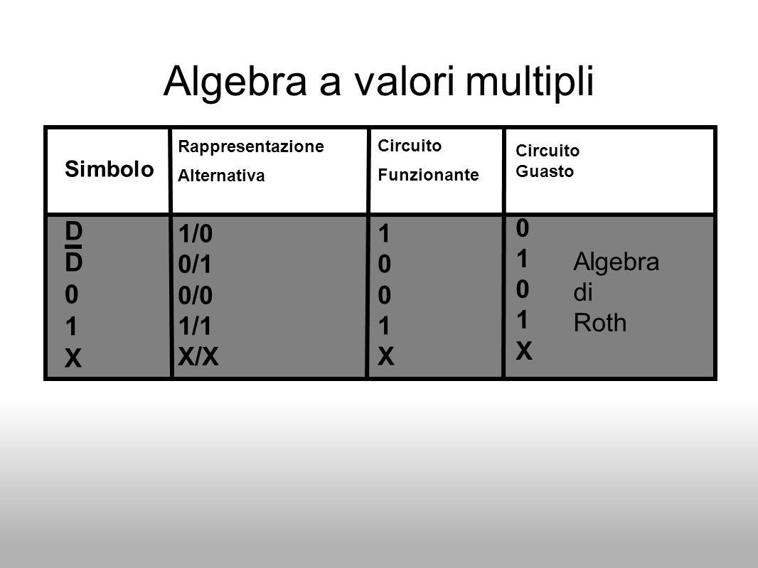 Algebra a valori multipli