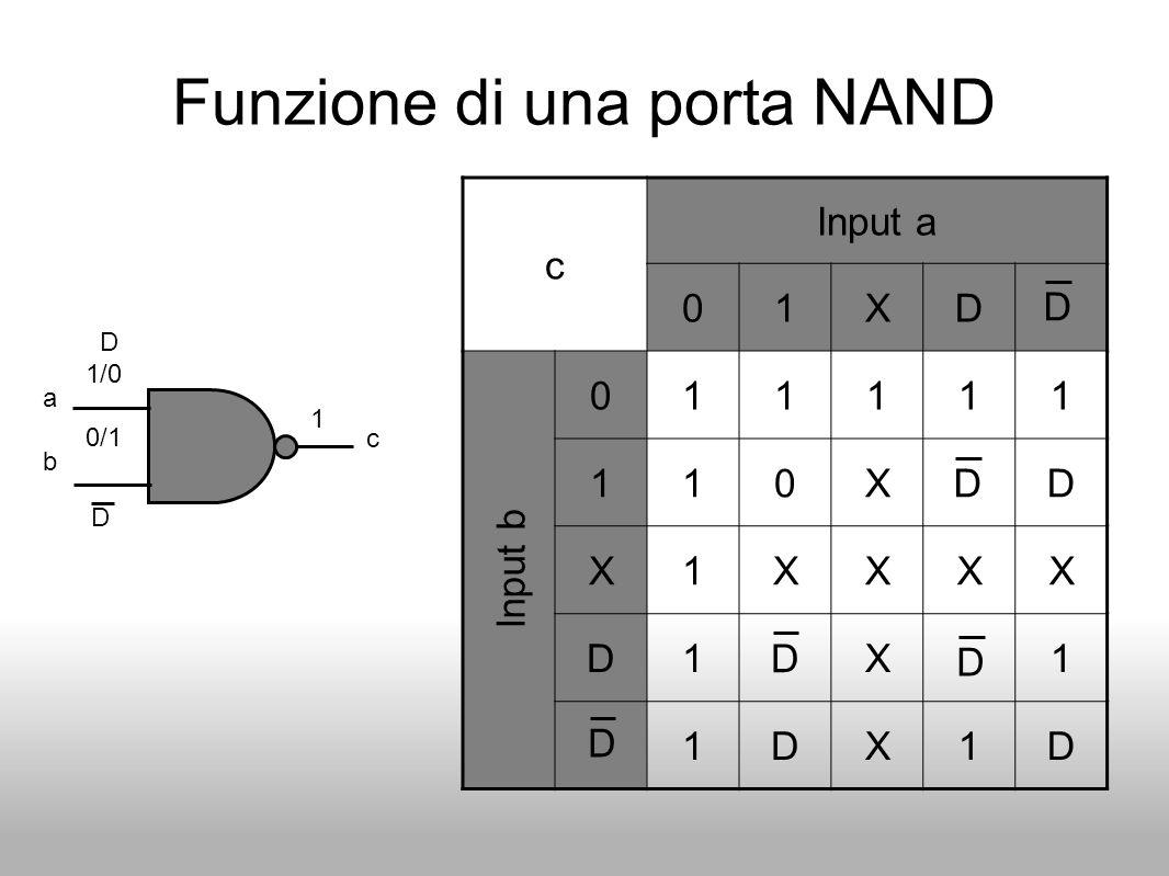 Funzione di una porta NAND