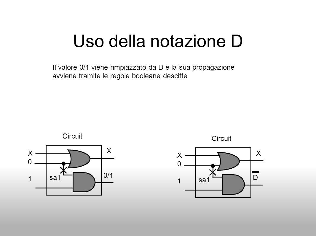 Uso della notazione D Il valore 0/1 viene rimpiazzato da D e la sua propagazione avviene tramite le regole booleane descitte.