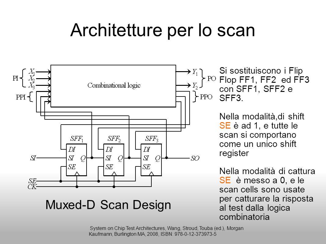 Architetture per lo scan