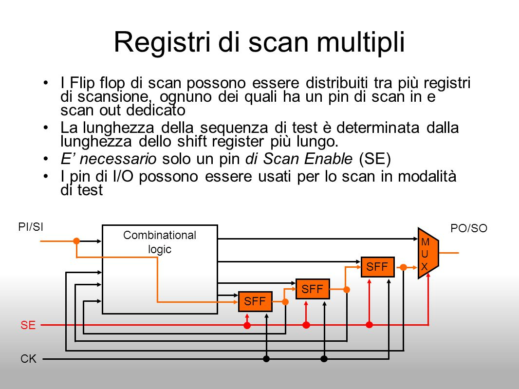 Registri di scan multipli