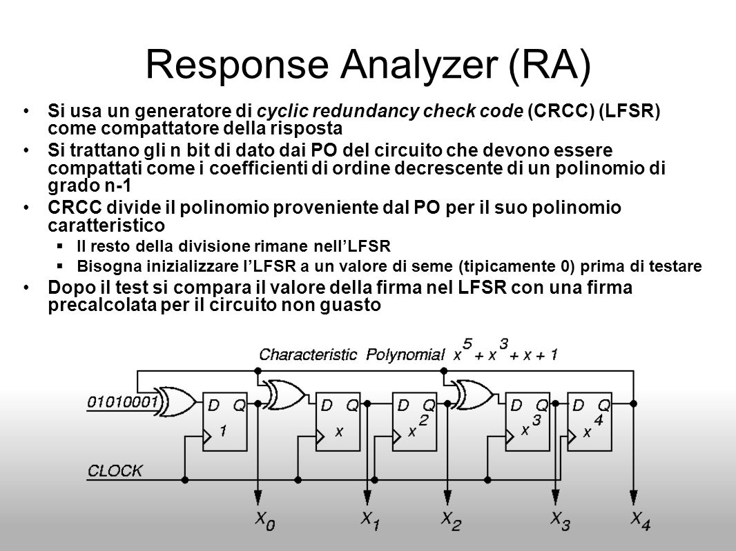 Response Analyzer (RA)