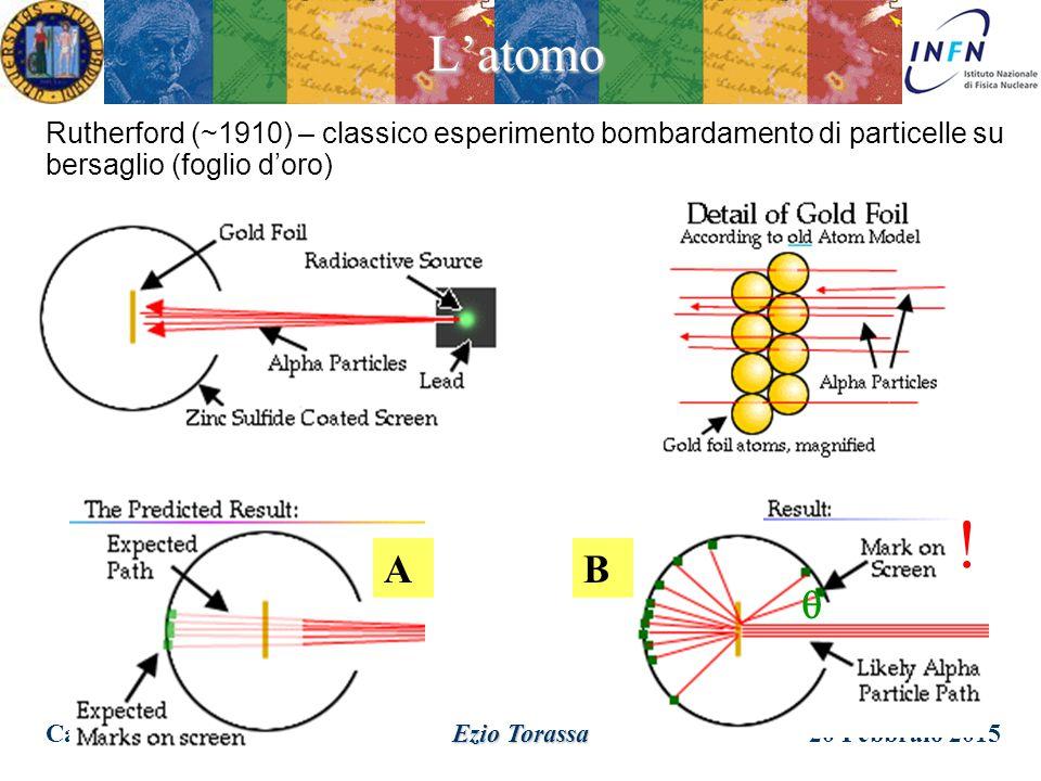 L'atomo Rutherford (~1910) – classico esperimento bombardamento di particelle su bersaglio (foglio d'oro)