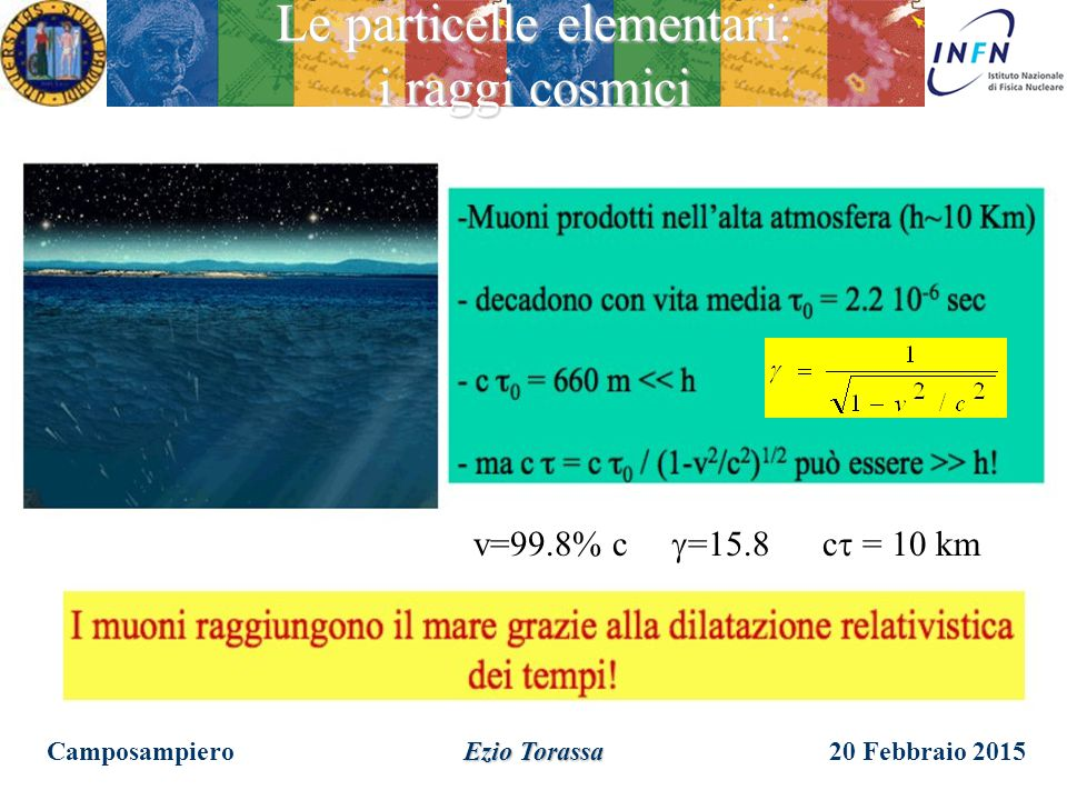 Le particelle elementari: i raggi cosmici