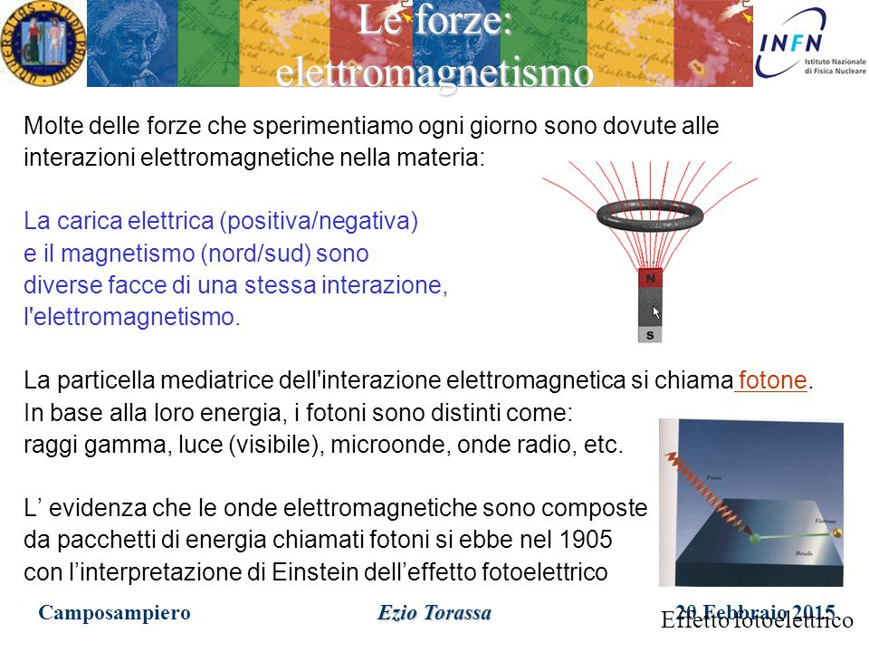 Le forze: elettromagnetismo