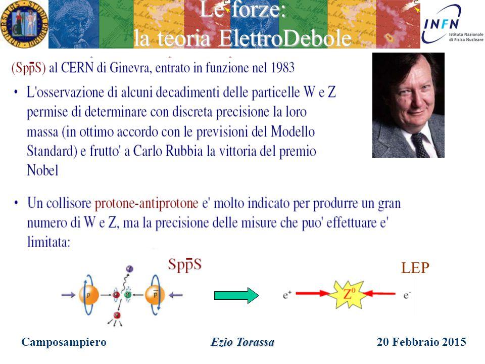 Le forze: la teoria ElettroDebole