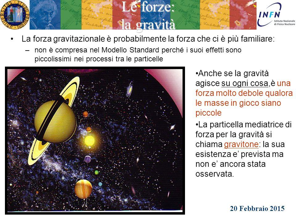 Le forze: la gravità La forza gravitazionale è probabilmente la forza che ci è più familiare: