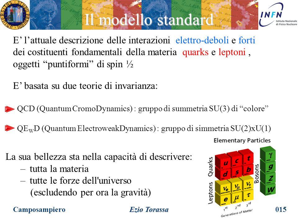 Il modello standard E' l'attuale descrizione delle interazioni elettro-deboli e forti.