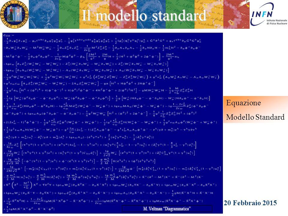 Il modello standard Equazione Modello Standard Camposampiero