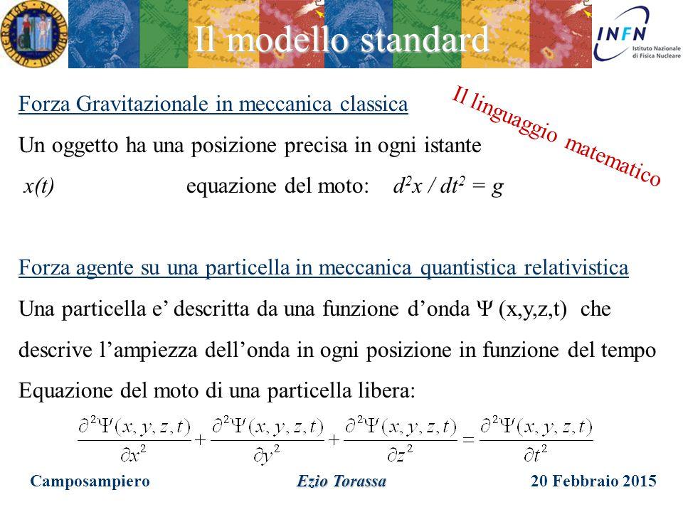 Il modello standard Forza Gravitazionale in meccanica classica