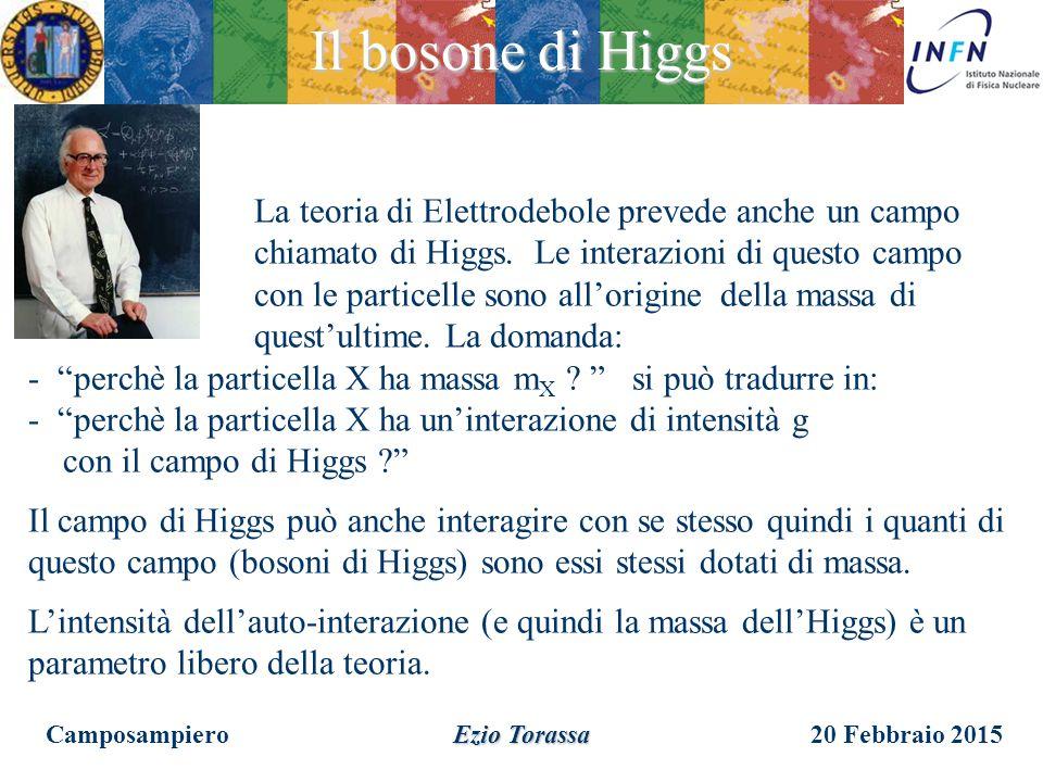 Il bosone di Higgs La teoria di Elettrodebole prevede anche un campo