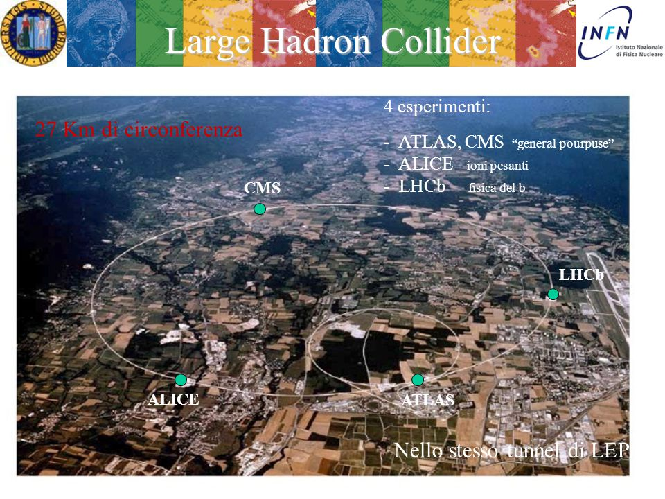 Large Hadron Collider 27 Km di circonferenza