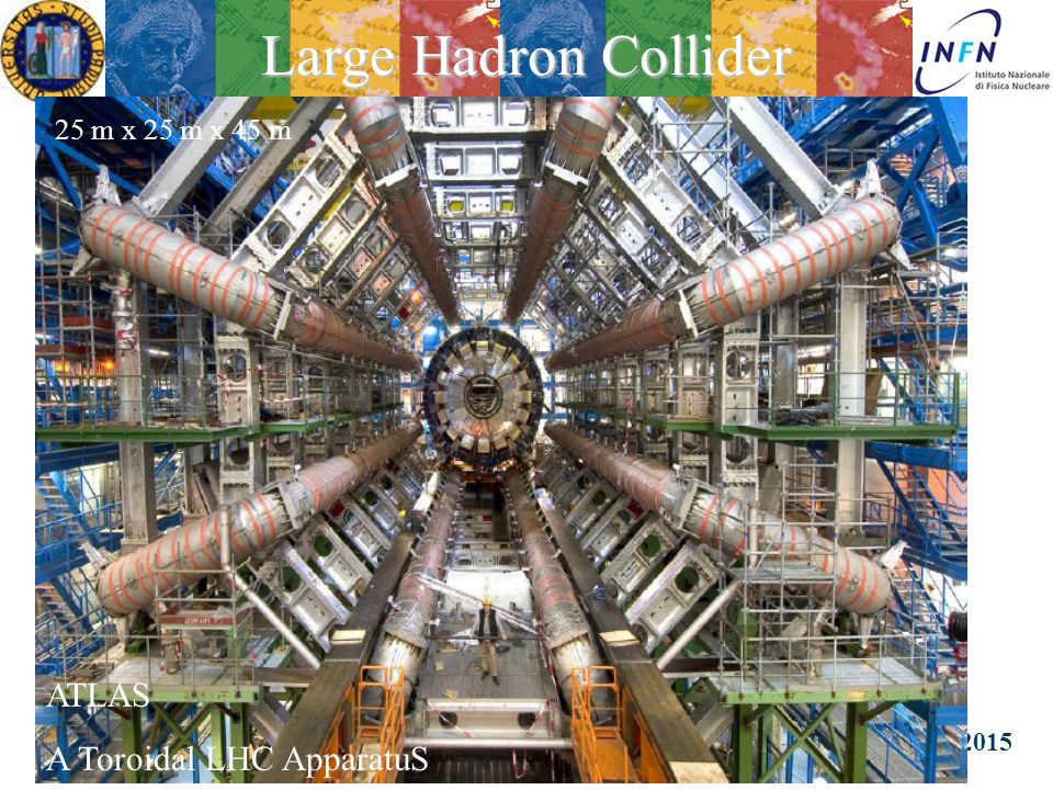 Large Hadron Collider ATLAS A Toroidal LHC ApparatuS
