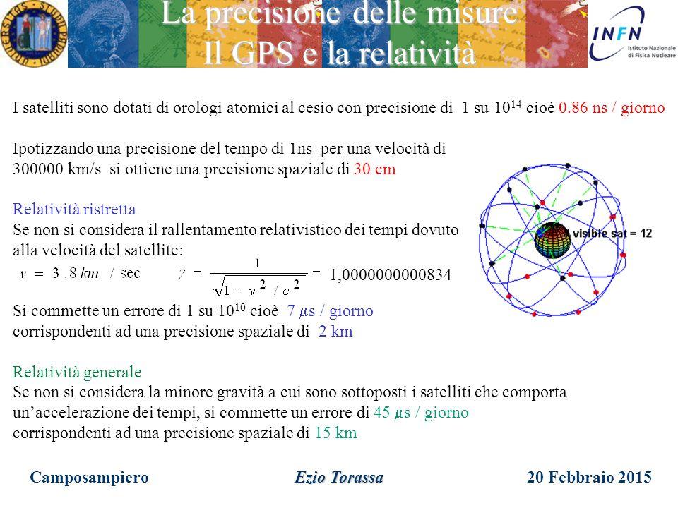 La precisione delle misure Il GPS e la relatività