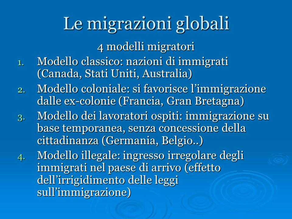Le migrazioni globali 4 modelli migratori