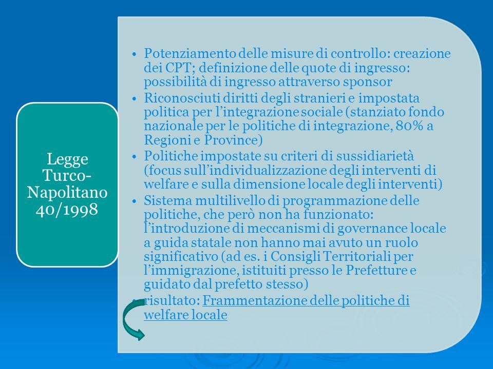 Legge Turco-Napolitano 40/1998