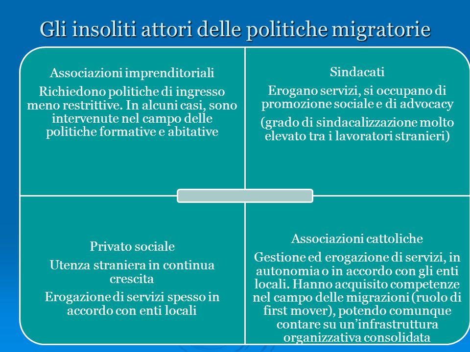 Gli insoliti attori delle politiche migratorie