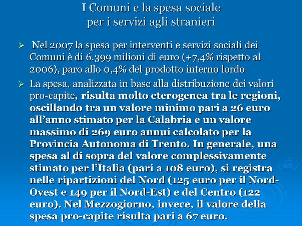 I Comuni e la spesa sociale per i servizi agli stranieri