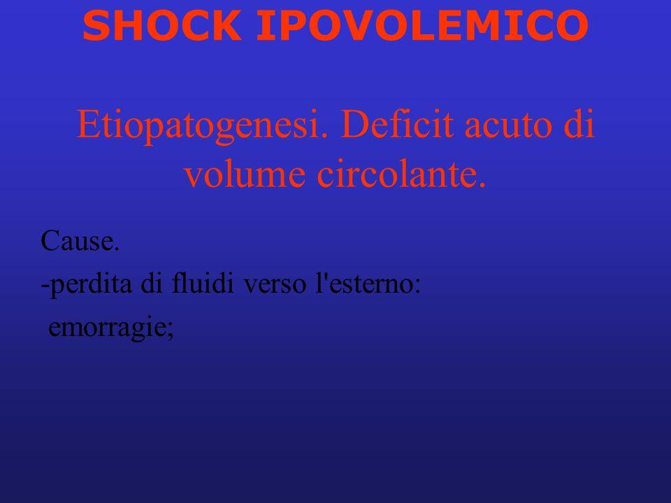 SHOCK IPOVOLEMICO Etiopatogenesi. Deficit acuto di volume circolante.
