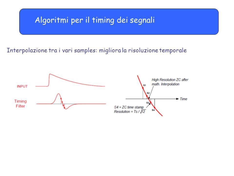 Algoritmi per il timing dei segnali