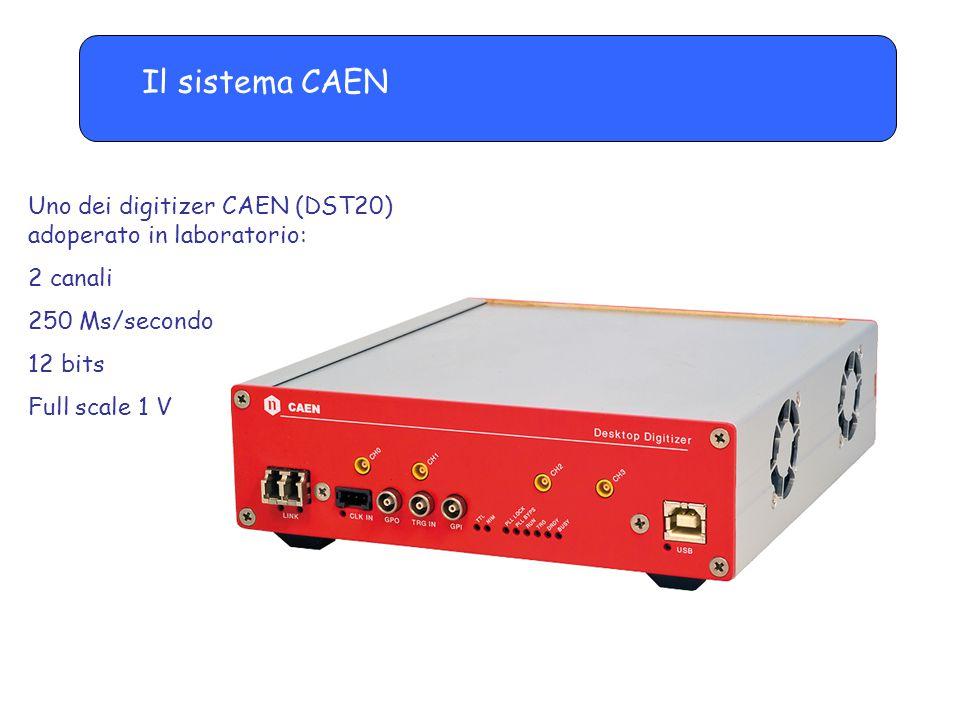 Il sistema CAEN Uno dei digitizer CAEN (DST20) adoperato in laboratorio: 2 canali. 250 Ms/secondo.