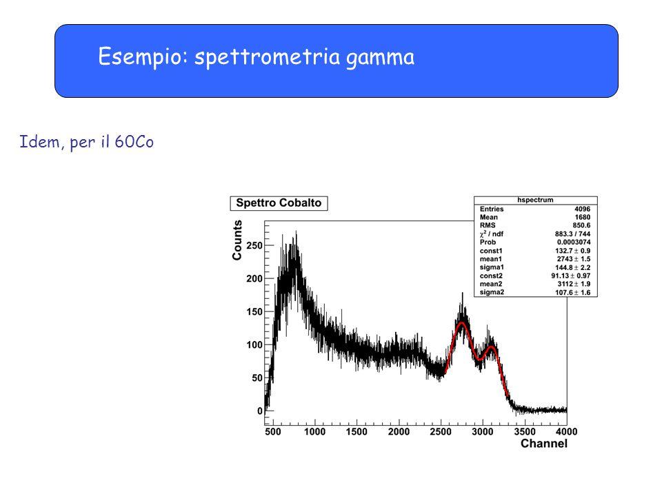 Esempio: spettrometria gamma