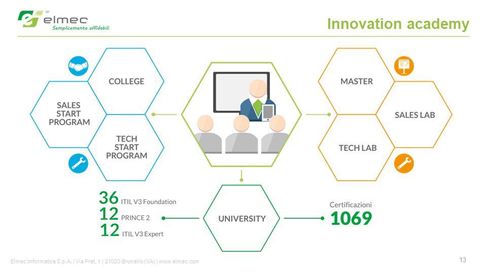 Innovation academy Elmec Informatica S.p.A. | Via Pret, 1 | 21020 Brunello (VA) | www.elmec.com