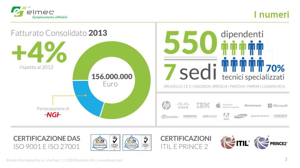 I numeri Elmec Informatica S.p.A. | Via Pret, 1 | 21020 Brunello (VA) | www.elmec.com