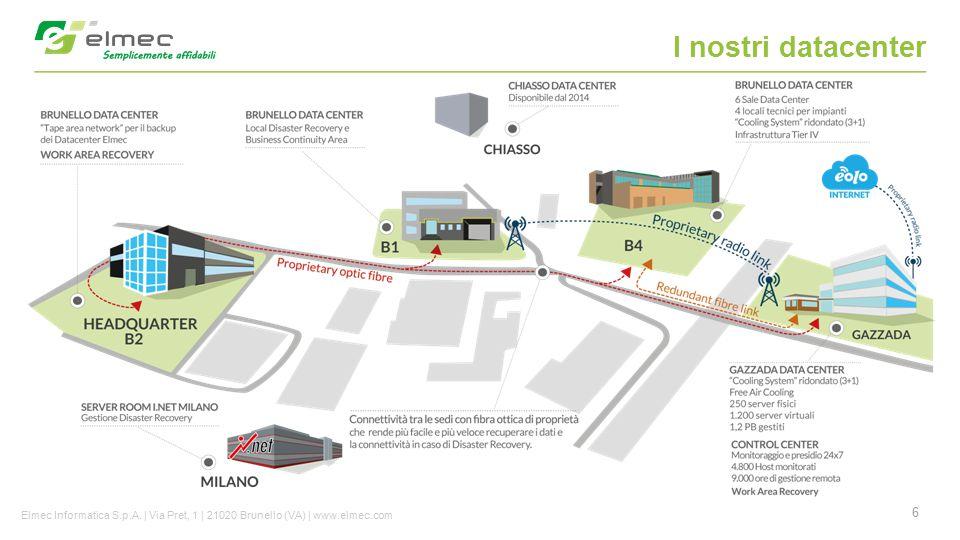 I nostri datacenter Elmec Informatica S.p.A. | Via Pret, 1 | 21020 Brunello (VA) | www.elmec.com