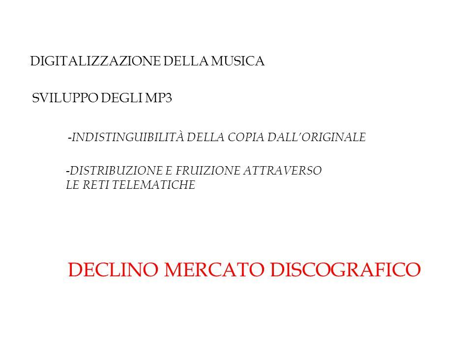 DECLINO MERCATO DISCOGRAFICO