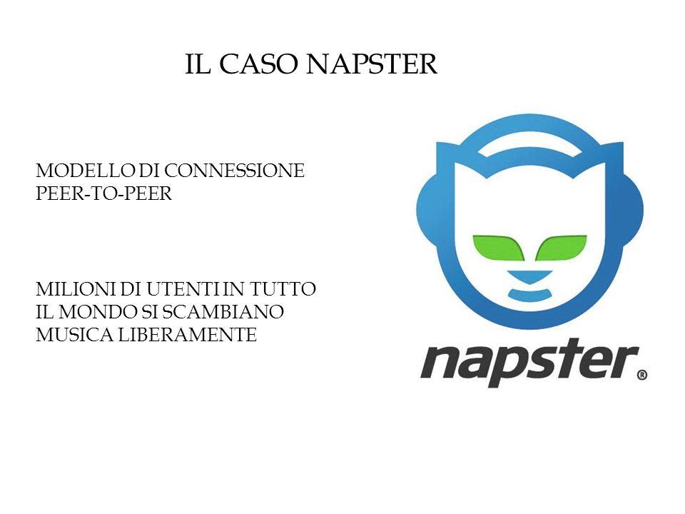 IL CASO NAPSTER MODELLO DI CONNESSIONE PEER-TO-PEER